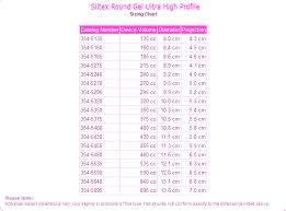 Mentor Breast Implants Size Chart Mentor Memorygel Textured Round Ultra High Profile Silicone