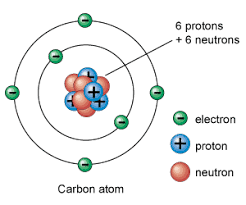 Diagram Of An Atom Atom Diagram Universe Today