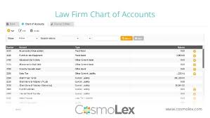 Chart Of Accounts For Accounting Firm Law Firm Survival Skills Business Accounting Basics