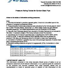 Carbon Steel Pipe Pressure Rating Chart Wl1pdmr035lj