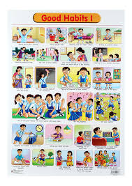 Good Manners Chart For Class 1 Good Habits Chart For Class 1 Bedowntowndaytona Com