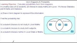 Ap Statistics Probability Venn Diagram Use The Venn Diagram To Calculate Probabilities Which Probability Is