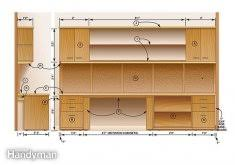 how to build an office. Perfect Office For Marvelous How To Build An Office Desk The Family Handyman  N