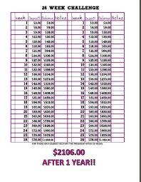 Budgeting Pie Chart Budgeting Weekly Budget Pie Chart Applynow Info