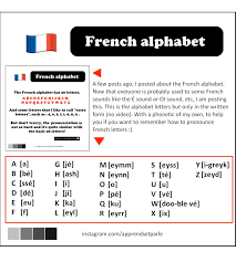The french alphabet is the same one used in english, and is also known as the roman alphabet.1 x research source however, the pronunciations are almost all different. Amandine Learn French With Me On Twitter Little Post Reminder On How To Pronounce Each Alphabet Letter In French With A Simple Phonetic Https T Co Dnbsrwek83 French Frenchletters Frenchalphabet Learnfrench