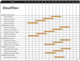 Iron Shaft Frequency Chart Fitting Golf Clubs Chart Golf