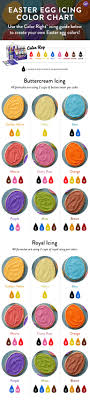 Wilton Food Gel Chart Easter Icing Color Chart Wilton