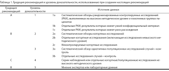 Рациональное применение нестероидных противовоспалительных  nv 2015 04 13 tab1