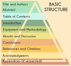 essay introduction structure co essay introduction structure