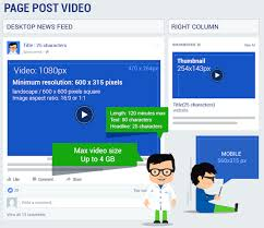 facebook max video size the perfectionists guide to optimized facebook images