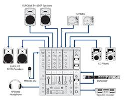 dj equipment wiring diagram wiring library dj amplifier wiring diagram another blog about wiring diagram u2022 numark mixtrack pro wiring diagram