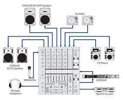 karaoke machine wiring diagram wiring diagram library karaoke machine wiring diagram detailed wiring diagramdj wiring diagram wiring diagram third level wiring circuits karaoke