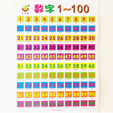 100 Chart Us 4 99 1 100 Numbers With English Addition Subtraction Under 20 Wall Chart Two Sides Early Learning Education Chart 23x17in In Flip Chart