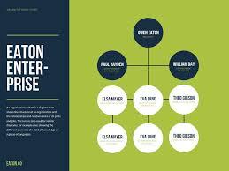 Organizational Chart Designs Get Custom Organizational Charts Online For Free Canva