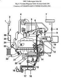 2001 volkswagen jetta maf engine performance problem 2001 volkswagen jetta engine diagram at Jetta Engine Diagram