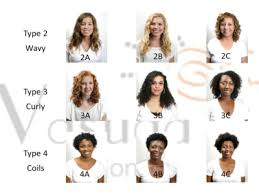 Curl Type Chart Devacurl Naturally Coiled South Africa Hair Types My Hair Type