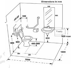 bathroom dimensions. Modren Dimensions Standard Toilet Size  Itu0027s Simple To Get Excited About Designer Sinks  Clawfoot Tubs And Steam Showers When Youu0027re Redes Inside Bathroom Dimensions A