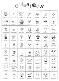 Smiley Face Mood Chart