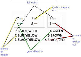 cdi wiring diagram cdi wiring diagrams cdi wiring diagram