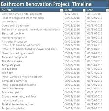 home renovations business plan template. Renovation Schedule Template Construction Schedule Template Excel