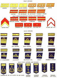 Armed Forces Insignia Chart Wwii Japanese Army Navy Rank Insignia Military Insignia