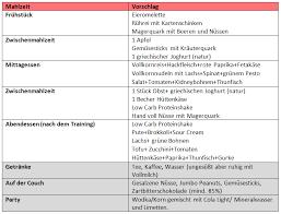 Low carb diätplan 4 wochen pdf