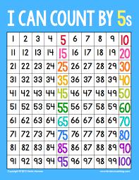 Count By 5s Chart Printable Bedowntowndaytona Com