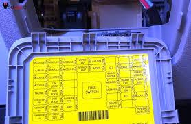 2011 2017 Kia Optima Fuses Box Location Chart