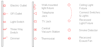 floor plan symbols. Electric Symbols Definitions Floor Plan R
