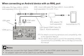 pioneer sph da wiring diagram pioneer image setting up pioneer appradio nexus 5 on pioneer sph da210 wiring diagram