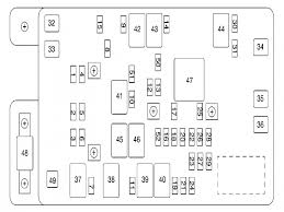 gmc envoy mk2 (second generation; 2002) fuse box diagram auto