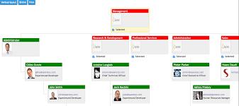 Organizational Chart Application Organization Chart Odoo Apps