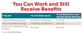 8 Things Everyone Wants To Know About Social Security Becu