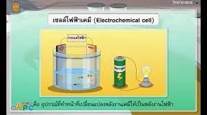 แหล่งกำเนิดไฟฟ้ากระแส ตอน กระแสไฟฟ้าจากเซลล์ไฟฟ้าเคมี - สื่อการเรียนการสอน  วิทยาศาสตร์ ม.3 - YouTube
