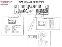 1989 ez go golf cart wiring diagram ezgo gas notasdecafe co 1989 ez go golf cart wiring diagram ezgo club car elegant