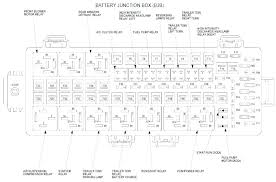 cobalt fuse box ss removal wiring diagram net diagrams schematics 2006 cobalt fuse box location full size of 2006 cobalt fuse box diagram terrific location images best image large size of