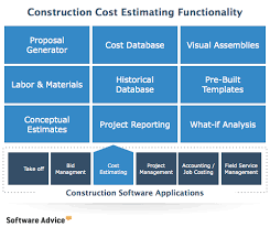 How To Price A Construction Job Top Construction Estimating Software 2019 Reviews