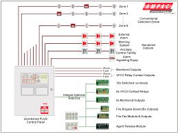 commando car alarm wiring harness free download wiring diagrams viper car alarm wiring diagram at Commando Alarm Wiring Diagram