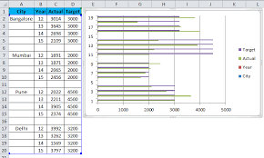 Mumbai Chart 2000 Clustered Bar Chart Examples How To Create Clustered Bar