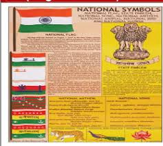 Indian Citizenship Chart View Specifications Details Of
