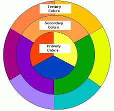 Hair Color Wheel Chart 10 Meticulous Primary And Secondary Colour Chart