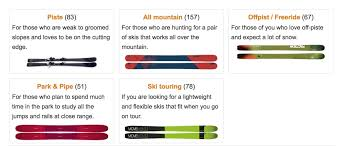 Powder Skis Size Chart How Long Should My Skis Be Freeride