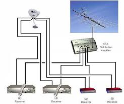 direct tv outside wiring diagram wiring diagram swm 8 single wire multi switch channel from directv swm8