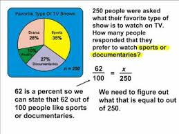 Pie Charts Finding The Percent Of A Number