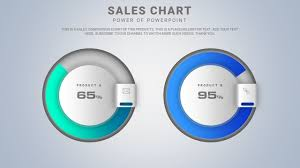 Ppt Charts And Graphs How To Design Most Beautiful Doughnut Pie Chart Graph In