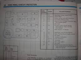 k10 fuse box celica fuse box diagram wiring diagrams omal and s 1986 K10 Fuse Diagram mustang fuse box diagram wiring diagrams online 1986 k10 fuse diagram