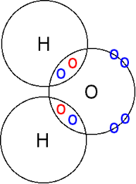 Ionic And Covalent Bonds Venn Diagram As Chemistry Foundation Bonding And Structure Page