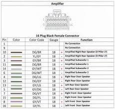 dodge radio wiring simple wiring diagram site dodge avenger radio wiring diagram wiring diagrams best b3500 dodge radio wiring 96 dodge avenger stereo