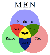 Venn Diagram Overlap Venn Diagram With Customized Colors In Overlapping Regions