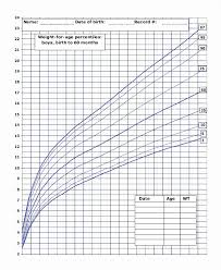 Average Baby Growth Chart Percentile 30 Average Baby Weight Chart Tate Publishing News